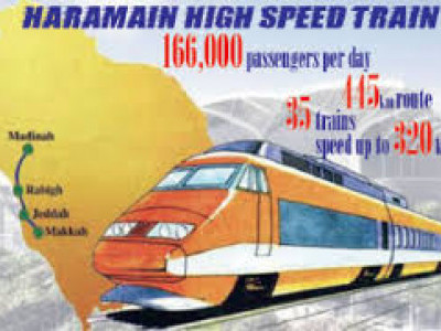 Haramain express train to start operation next year