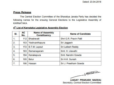 کرناٹک انتخابات:بی جے پی نے سات امیدواروں کی چوتھی فہرست جاری کی