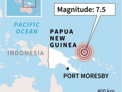 7.5 magnitude quake rattles residents on Papua New Guinea island
