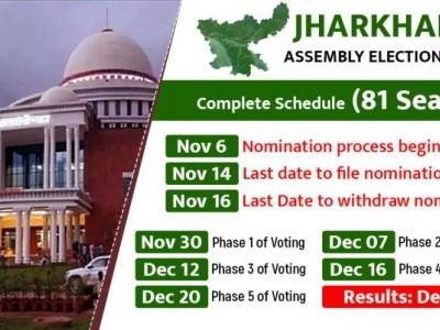 جھارکھنڈ میں تیسرے مرحلے کے اسمبلی انتخابات کا نوٹیفکیشن جاری